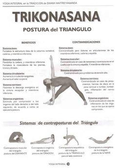 Enjoy The Amazing Ashtanga Yoga Practice - Yoga breathing Ashtanga Yoga, Bikram Yoga, My Yoga, Yoga Flow, Qi Gong, Yoga Mantras, Yoga Meditation, Chakra, Hata Yoga