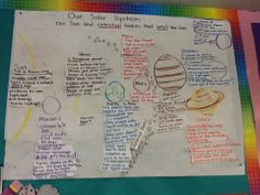 Pictorial Input Chart- Solar System Revisit with word cards