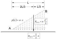 Sterkteleer/Bepaling van de ... Line Chart, How To Get, Maths, Engineering, Projects, Image, Log Projects, Mechanical Engineering, Architectural Engineering