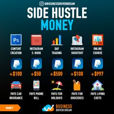 Let your side hustle money pay for your lifestyle!