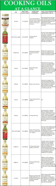 Cooking Oils 6