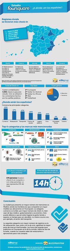 ¿A dónde van los españoles? Estudio de Foursquare en España. #SocialMedia #Foursquare #geolocalizacion