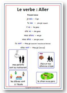 French Irregular Verb - Aller - School Poster with Pronunciation via Etsy