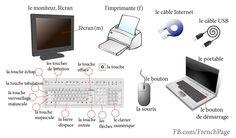 les ordinateurs
