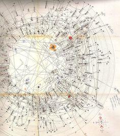 invisiblestories:  Inuit Genealogy, Jean Malaurie (via huldrapress)