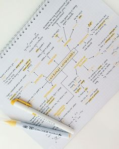 Yay another mind map ?✨ Im so tired recently but I think I'm confident with revision. Going to try have another productive day tomorrow what are you guys up Product Roadmap Templates, Examples School Organization Notes, Study Organization, Life Hacks For School, School Study Tips, School Tips, Bullet Journal Notes, Bullet Journal School, College Notes, School Notes