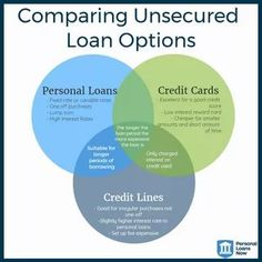 high interest personal loans