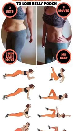Gym Workout For Beginners, Gym Workout Tips, Fitness Workout For Women, Easy Workouts, Workout Videos, Fitness Tips, Fitness Motivation, Workout Challenge, Fat Workout