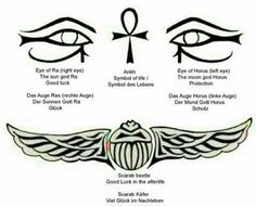 Egyptian Symbols ©: Ankh, Eyes of Horus, and . Eye Of Ra Tattoo, Ankh Tattoo, Horus Tattoo, Egypt Tattoo, Life Symbol Tattoo, Sanskrit Tattoo, Egyptian Eye Tattoos, Egyptian Tattoo Sleeve, God Tattoos