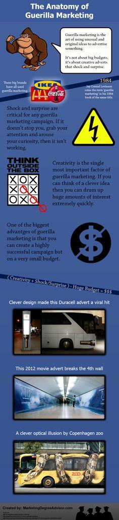 The anatomy of Guerilla Marketing #infografia #infographic #marketing