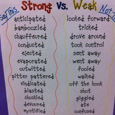 Strong Verbs