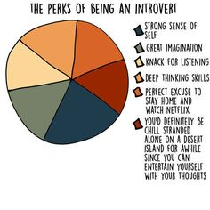 Seriously, being an introvert is awesome:  And #7 - I have over every date with Harry so far, which is such a nice change. He gets the need to get away from people.