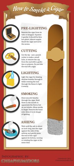 Grab that smoking jacket in your closet and learn how to smoke a stogie!