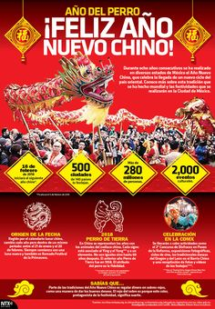 Este día, 16 de febrero, comienza el Año Nuevo Chino que esta ocasión corresponde al Año del Perro de Tierra. Existen 500 ciudades donde se celebra. ¡No te lo pierdas!