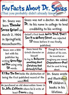 Fun Facts about Dr. Seuss You Probably Didn't know – Free Printable! Fun Facts about Dr. Seuss You Probably Didn't know – Free Printable! Seuss Fun Facts about Dr. Seuss that you probably didn't. Dr. Seuss, Dr Seuss Week, Dr Seuss Lorax, Facts About Dr Seuss, Dr Seuss Printables, Dr Seuss Birthday Party, Dr Seuss Birthday Quotes, Happy Birthday, Birthday Wishes