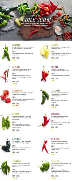 Williams Sonoma's guide to chili peppers is an easy way to learn more about types of chili peppers. Get tips on cooking with chili peppers and heat levels. Thai Cooking, Cooking Tips, Cooking Recipes, Cooking Chili, Cooking Corn, Cooking Beets, Cooking Games, Cooking Classes, Food Tips