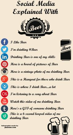 "Social Media Explained With Beer #Infographic www.LiquorList.com ""The Marketplace for Adults with Taste!"" @LiquorListcom  #LiquorList"