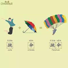"""¿Sabéiscómo se diceen chino""""paracaídas""""? Se forma con el carácter de """"saltar"""" y el de """"paraguas""""."""