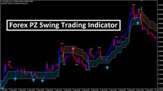 The Best Forex Trading Strategy Ever Forex Trading Strategies