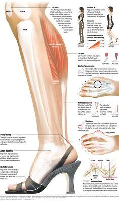 High heels and feet - http://www.juiceupyourlife.tv <--