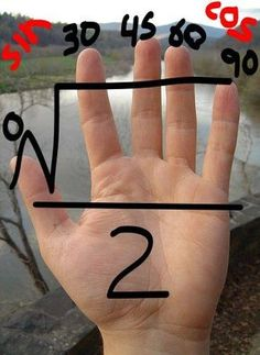 My memory for this kind of thing was much better back in high school, but this still could have been helpful for those pesky reference angles!