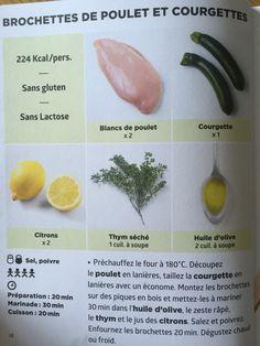 Brochettes de poulet et courgettes | Recette de J.F. MALLET