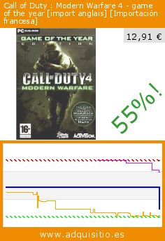 Call of Duty : Modern Warfare 4 - game of the year [import anglais] [Importación francesa] (Videojuegos). Baja 55%! Precio actual 12,91 €, el precio anterior fue de 28,52 €. http://www.adquisitio.es/activision/call-of-duty-modern-14