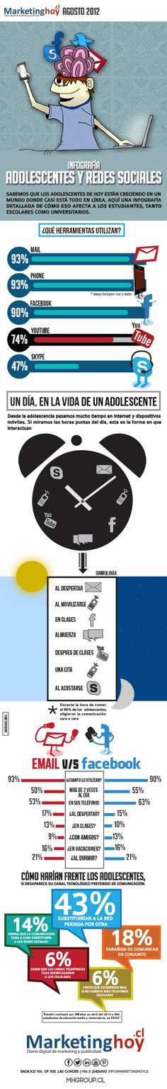 MEDIA - Communication technology [Infographic] Adolescentes y redes sociales #infografia