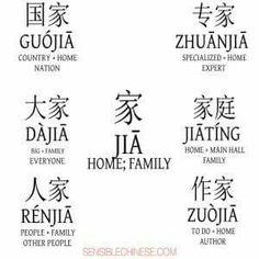Mandarin Chinese - 'Home' / 'Family'