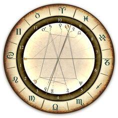 Tarot.com :: Tarot, Astrology, Numerology & I-Ching