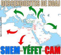 ABRAHAMISTAS Infos fundamentales.: JAFET, HIJO DE NOÉ, RAZAS INDOEUROPEAS