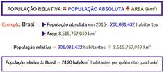 Resultado de imagem para população absoluta do brasil 2017