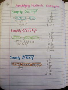 Simplifying Radicals Examples