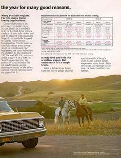 Car Brochures - 1972 Chevrolet and GMC Truck Brochures / 1972 Chevy Recreation-11.jpg