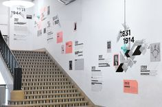 Chronology of the French History of Immigration – European Design Graphic Design Studio, Web Design, Wayfinding Signage, Signage Design, Communication Evenementielle, Design Museum, Exhibit Design, Design Awards, Bts Design Graphique