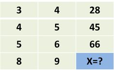 Numbers game Empty field I. X=?