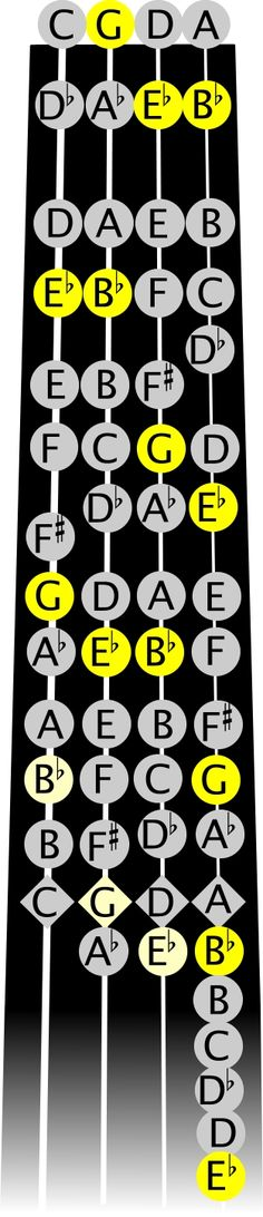 fingerboard example