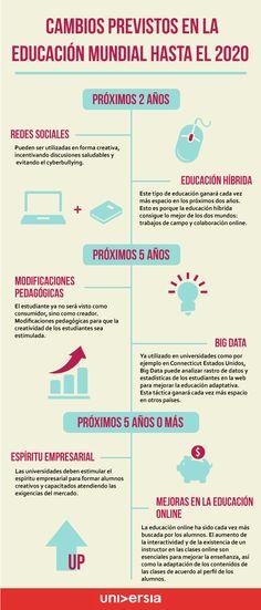 Cambios previstos en la educación hasta 2020 #infografia #infographic #education