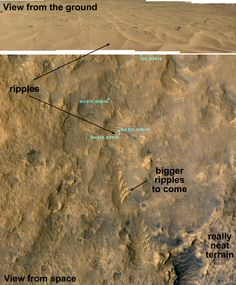 A piece of Mars: Curiosity has been trolling around on Mars for one martian year, so I think it's time I posted an update on where it is and what it's seeing. Right now (late June 2014), the rover is rolling across meter-sized ripples, heading south toward Mt. Sharp. In the near future there will be even more impressive ripples, and then finally the terrain will start to grow more interesting. I will post more of these in the months to come. (HiRISE ESP_029034_1750, NASA/JPL/Univ. of…