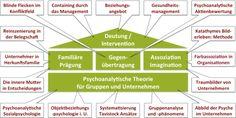 http://www.mind-institute.de/