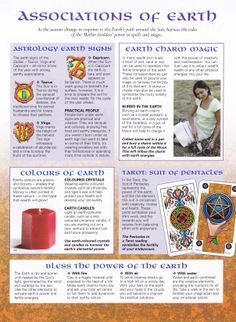 Magick Spells:  #BOS #Associations of #Earth page.