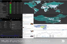 The new GWC FINANCIAL SOCIAL MEDIA DASHBOARD