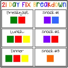 Cadee Jane: 21-Day FIx Meal Planning