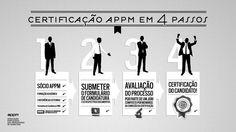 Certificação APPM + PMC = Profissional de Marketing Certificado by APPM PT. A Associação Portuguesa de Profissionais de Marketing decidiu disponibilizar aos seus associados um método de aferição e reconhecimento das suas capacidades profissionais, através da possibilidade de obtenção de uma certificação profissional específica na área do marketing.
