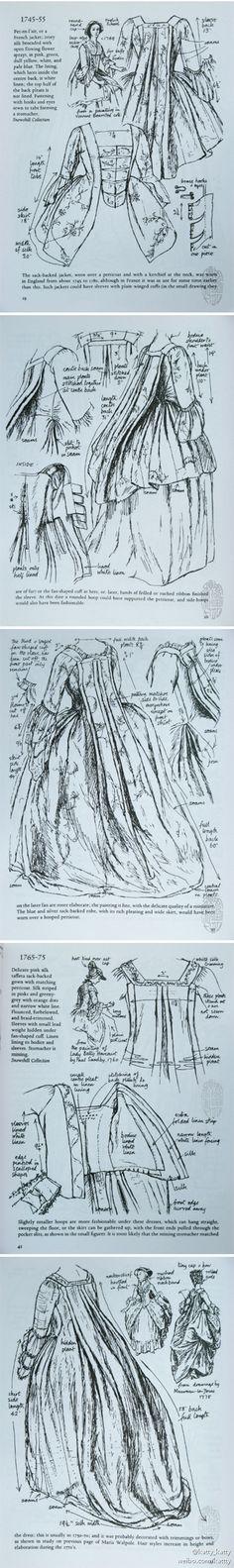 Costume Detail 1750s-1770s drawings from Nancy Bradfield's book Costume in Detail 1730-1930 Click here: https://books.google.com.au/books/about/Costume_in_detail.html?id=7dTfAAAAMAAJ&redir_esc=y