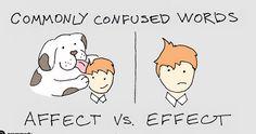 """Perbedaan Dan Contoh """"Affect Dan Effect"""" Dalam Bahasa Inggris - http://www.sekolahbahasainggris.com/perbedaan-dan-contoh-affect-dan-effect-dalam-bahasa-inggris/"""