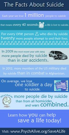 Repin to share the facts and help save lives!  The Facts About Suicide INFOGRAPH