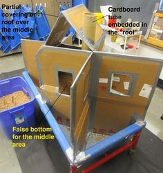 MODIFICATIONS to the triangle dividers :SAND AND WATER TABLES: