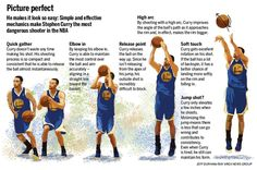 Stephen Curry - shooting form tips