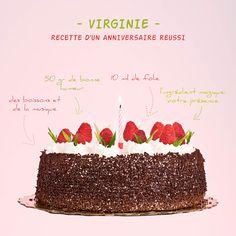 Invitation anniversaire gâteau